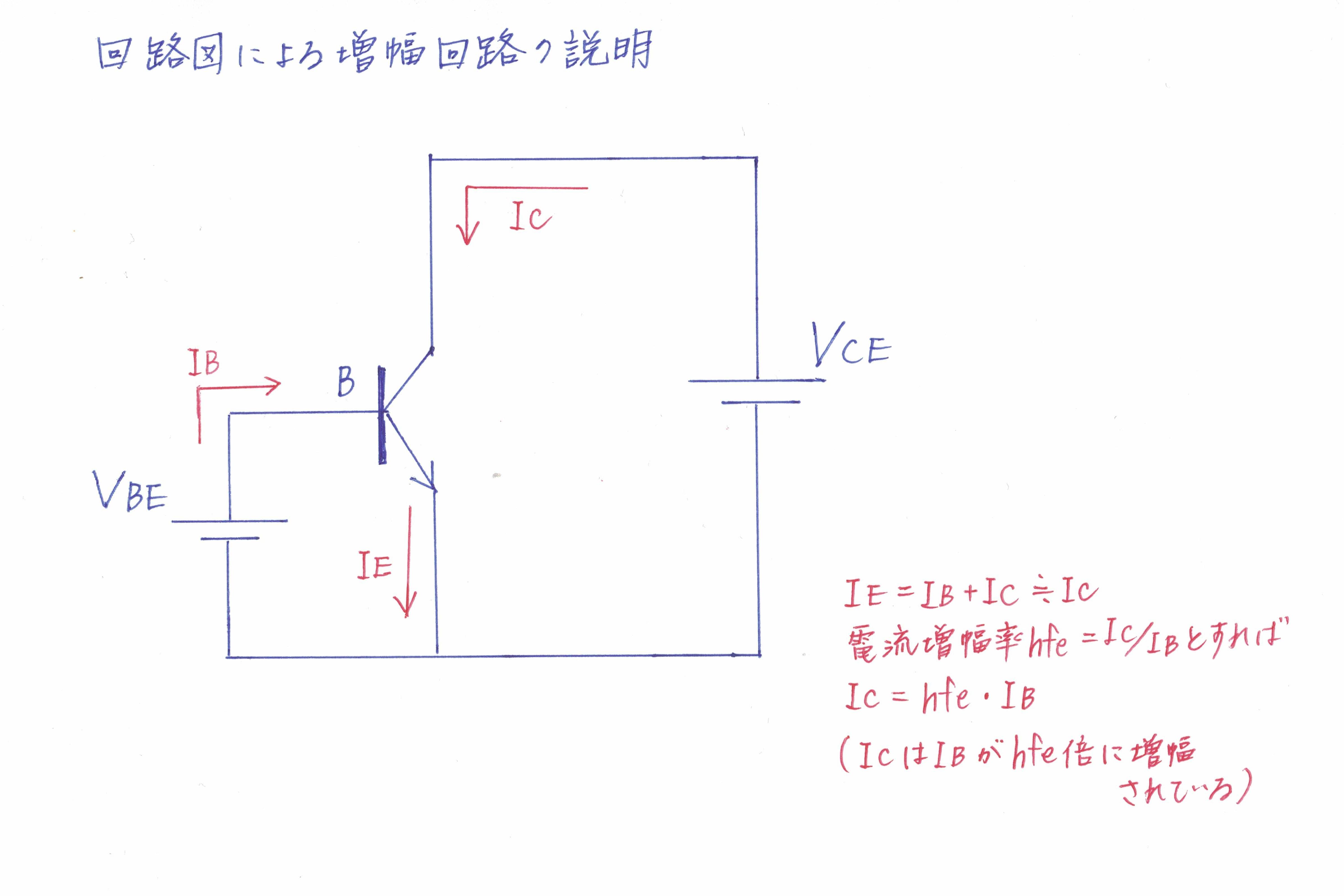 回路図による増幅回路の説明