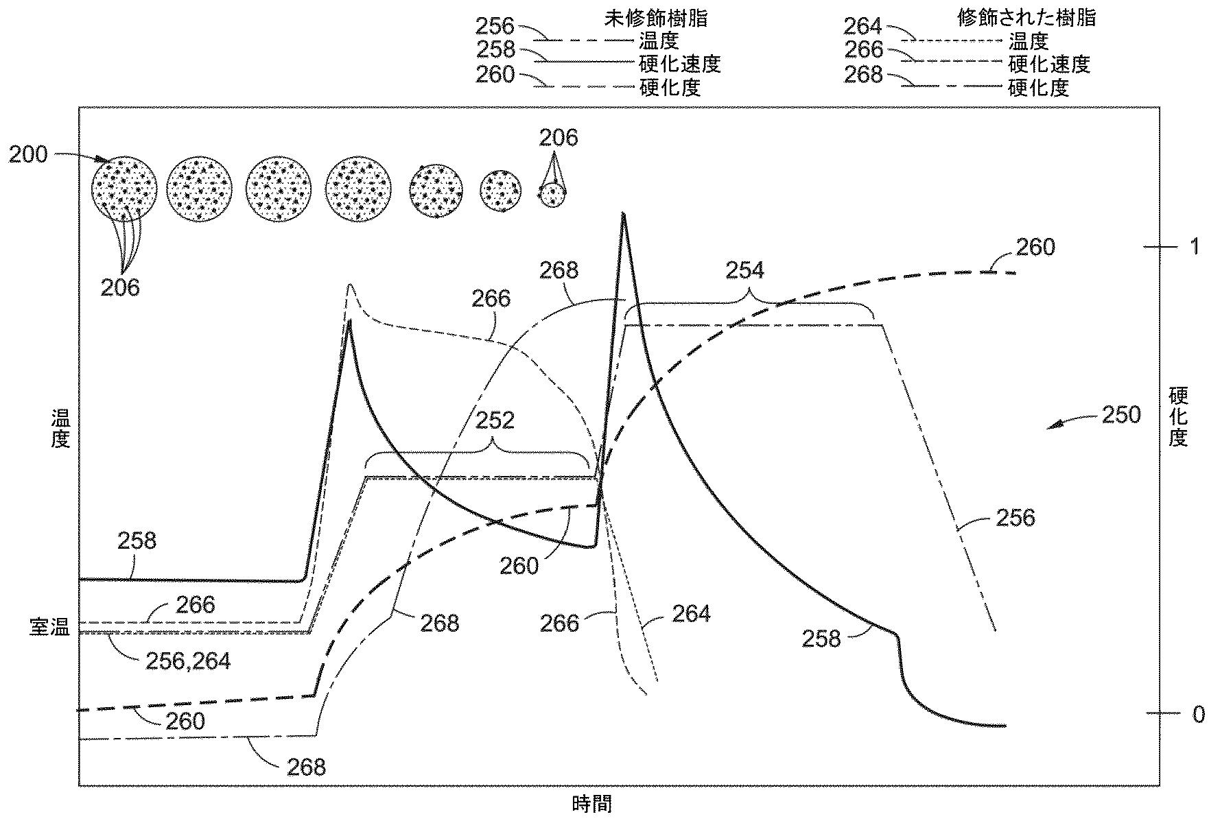 ボーイング_図2gif